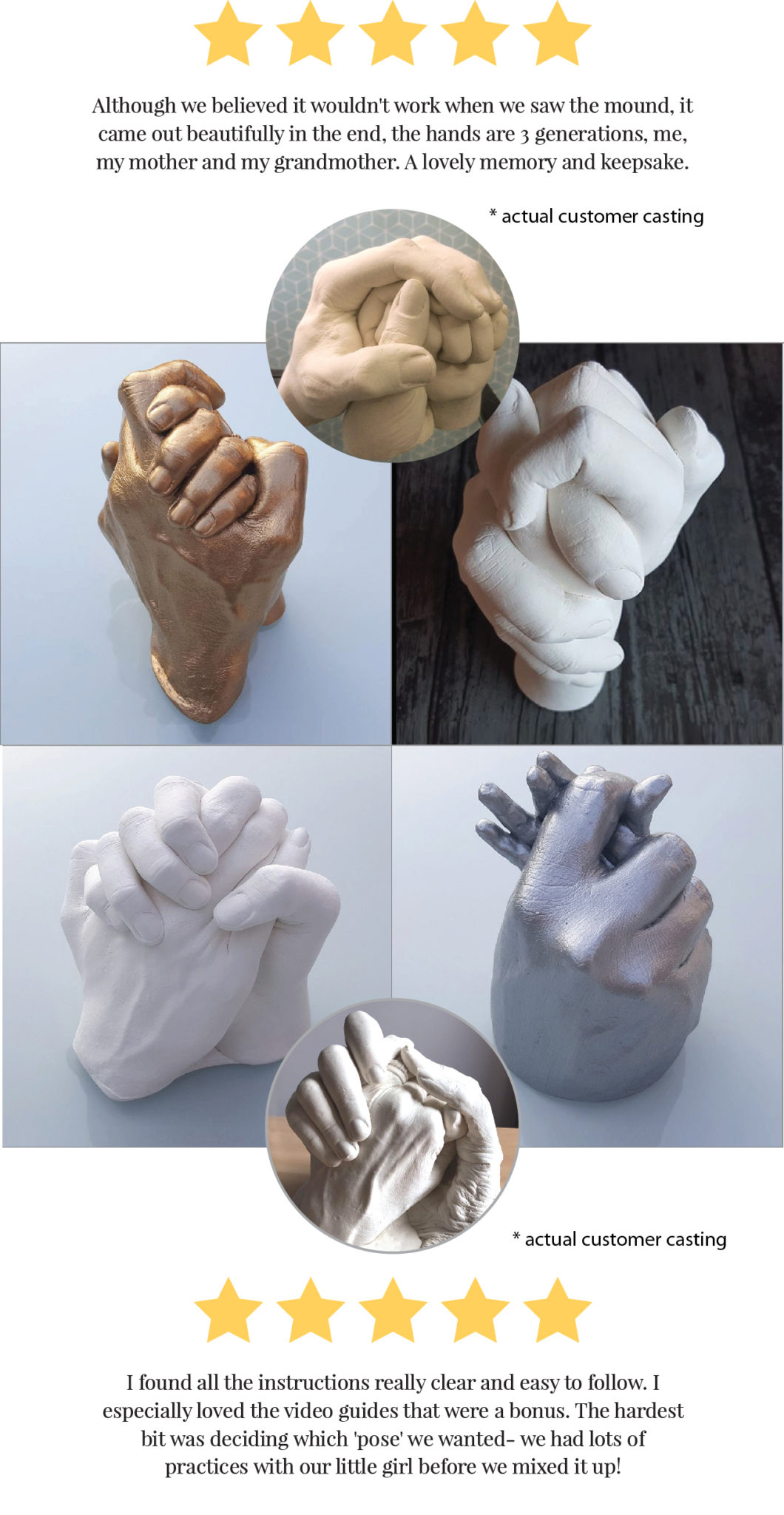 Holding Hands Casting Kit reviews
